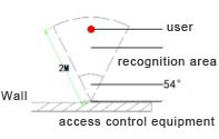 Face Recognition F2-TH Long-range Infrared Temperature Measurement