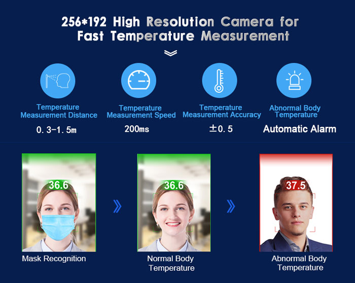 F3-FHS Office Access Control for Temperature Face Recognition