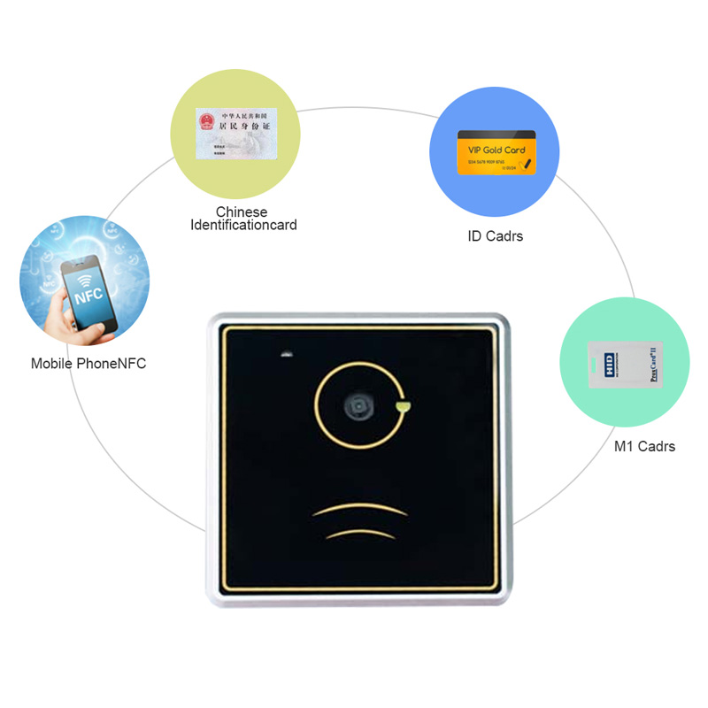 RD003 NFC and QR Code Gate Access Control with Green Pass